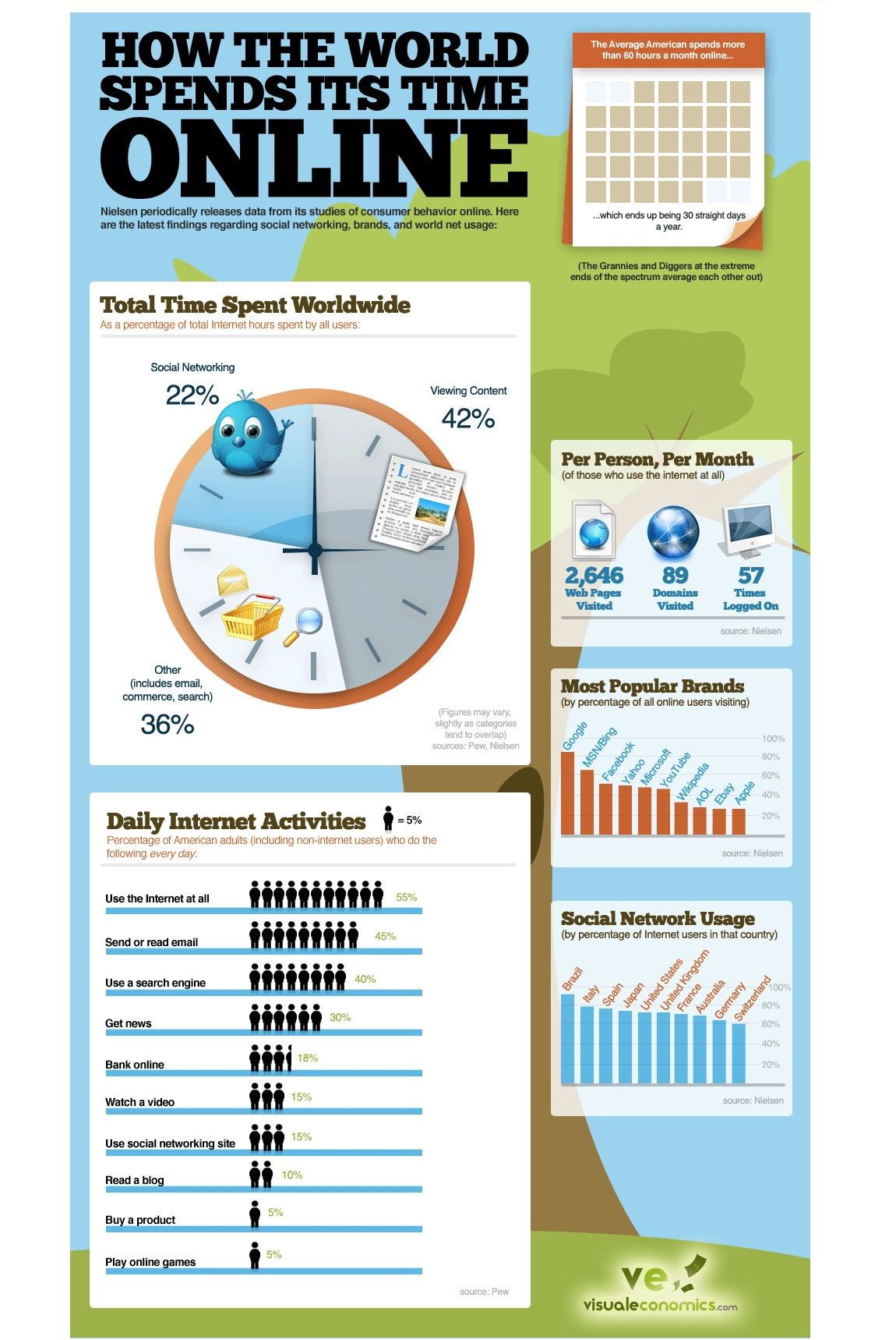 Role of Search Engine Optimization in Internet Marketing